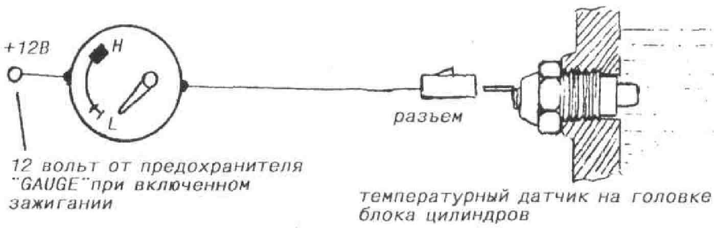 Схема работы указателя