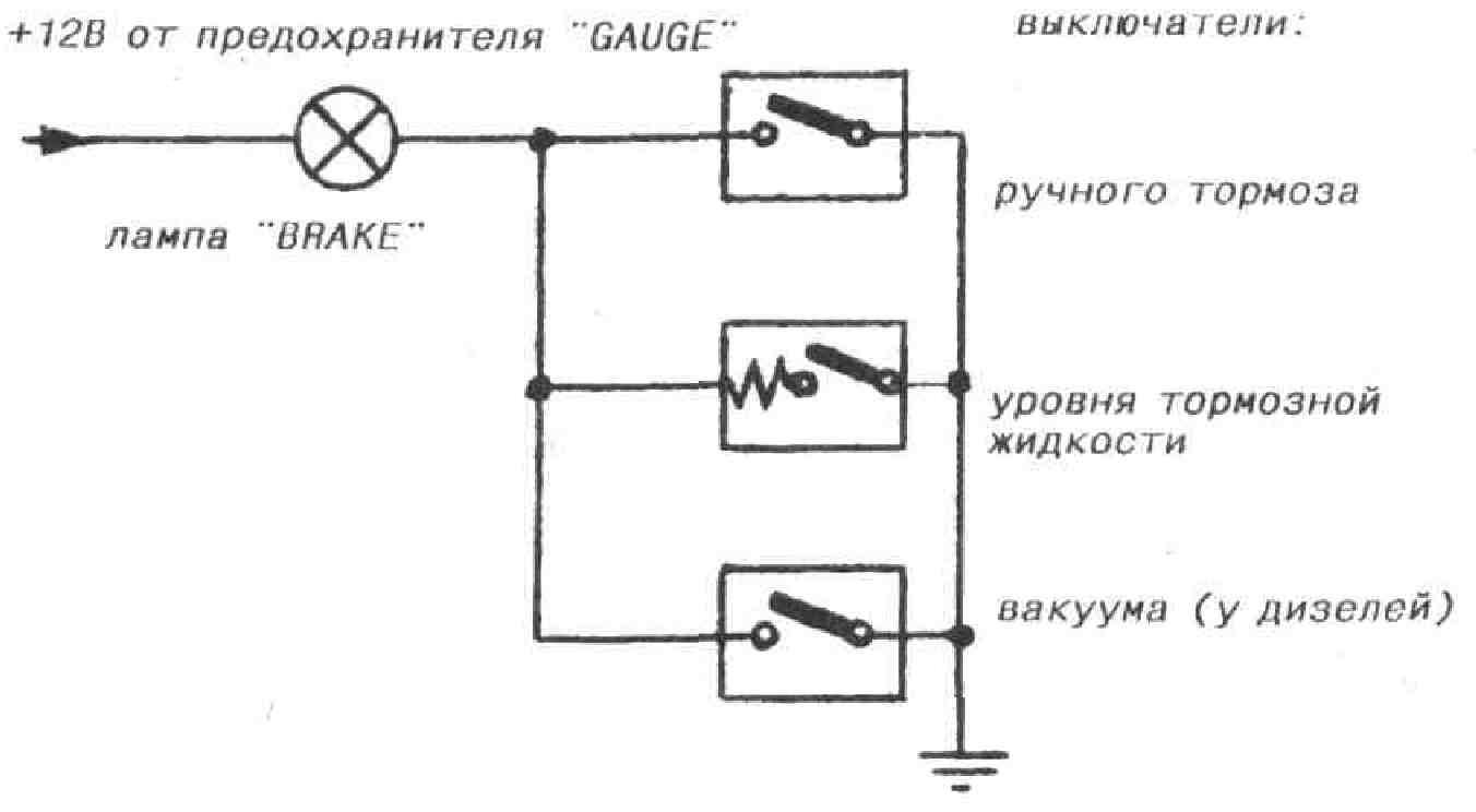 """Схема подключения контрольной лампы  """"Brake """" на щитке приборов."""